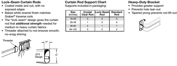 Lockseam Curtain Rods